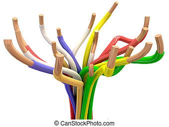電, 摘要, 電纜