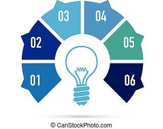 青いライト, 考え, 電球