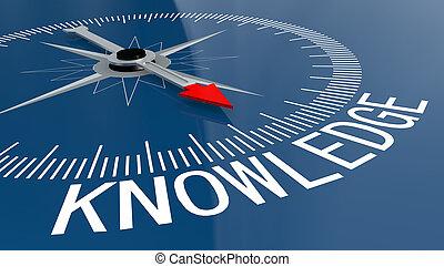 青, 単語, 知識, コンパス