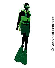 非裔美國人 馬律, 水下呼吸器潛水員, 插圖, 黑色半面畫像