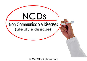 非, ncds, 疾病, 寫, message., communicable, 手