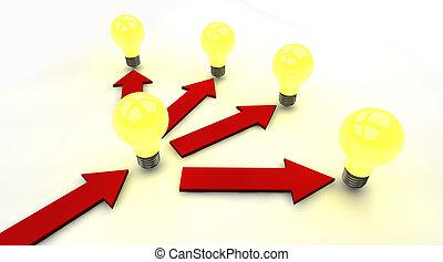 革新, 建立, 革新
