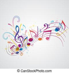 音乐, 背景