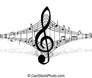 音楽のスタッフ, 主題