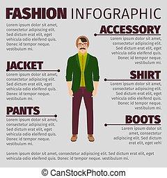 音楽家, infographic, ファッション, 人