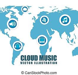 音楽, デザイン