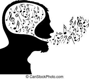 音楽, 主題