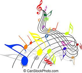 音樂, 主題
