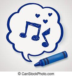 音樂, 心不在焉地亂寫亂畫
