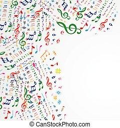 音樂 注意, 框架