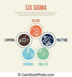 項目管理, 六, 圖形, 樣板, 西格瑪