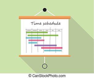 項目, 時間, 時間表