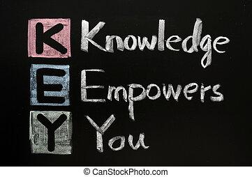 頭字語, キー, 黒板, chalk., 知識, -, empowers, 言葉, あなた, 書かれた