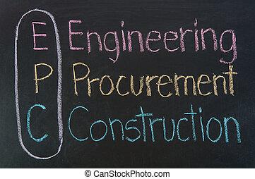 頭字語, 建設, epc, procurement, 工学