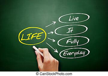 頭字語, -, 生きている, 生活, それ, 概念, ビジネス, 十分に, 毎日