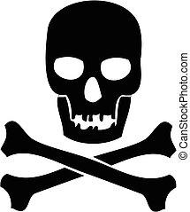 頭骨 crossbones
