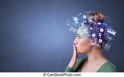 頭, フルである, 管理, 報告, 世界的である, 概念
