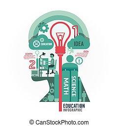 頭, 図, ベクトル, デザイン, テンプレート, infographics, 教育