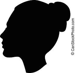 頭, 女性