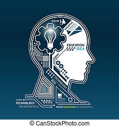 頭, 抽象的, 創造的, infographic.vector, 回路, 技術