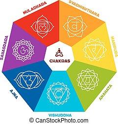 顏色, chakra, 方案, 在懷特上, 背景