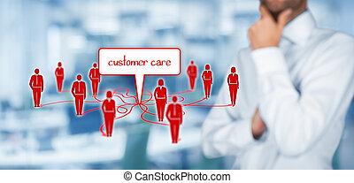 顧客の心配