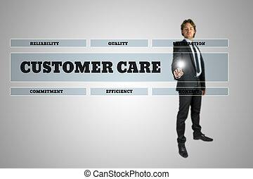 顧客, スクリーン, 選択, 感触, ビジネスマン, 心配
