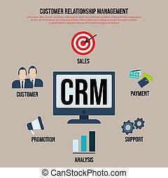 顧客, 管理, 概念, 関係, crm