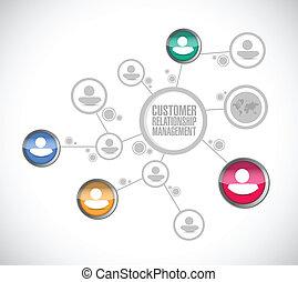顧客, 管理, 関係, ビジネス