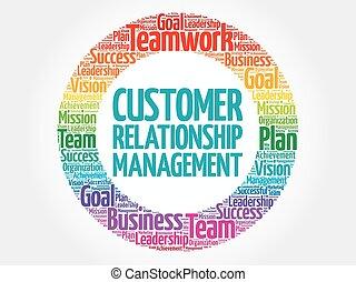 顧客, 管理, 関係