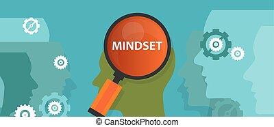 顧客, 精神, 人々, ポジティブ, 中, 脳, mindset, 信念