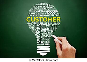 顧客, 電球, コラージュ, 単語, 雲