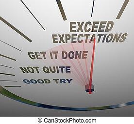 顧客, -, exceeding, expectations, 速度計, あなたの