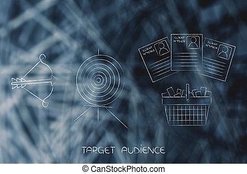顧客, profiling, 買い物, ターゲット, カート, 次に, 矢