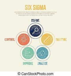 项目管理, 六, 图形, 样板, sigma
