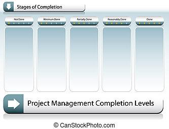 项目管理, 图表
