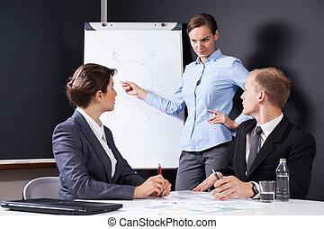 领导者, 图, 图表, 在上, 板