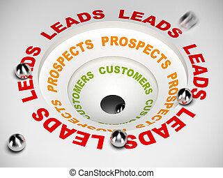 领导, 转化, -, 漏斗, 销售