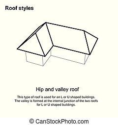 風格, 圖表, -, 屋頂, 各種各樣, 建築學, 背景, 設計, 白色, 類型