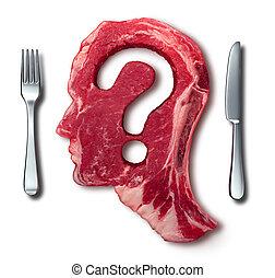 食べること, 肉, 質問