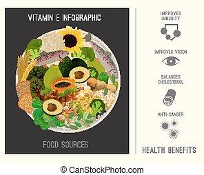 食物, e, ビタミン