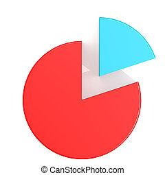 馅饼图表, 带, 二十, 同时,, 八十, 百分之