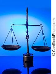 骨董品, 法律, スケール