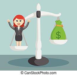 高く, 女性実業家, 価格