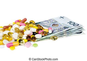 高く, 薬, コスト