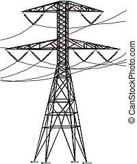 高壓, 輸電線