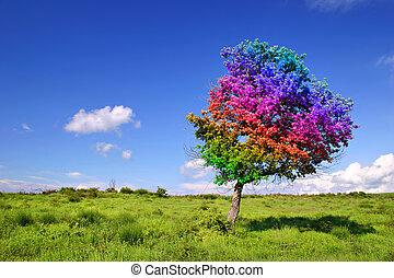 魔术, 树