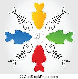 魚, 質問