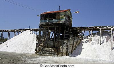 鹽, 精煉厂
