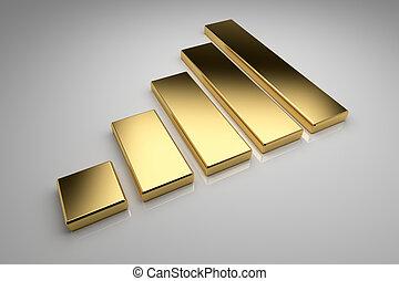 黃金, 圖表